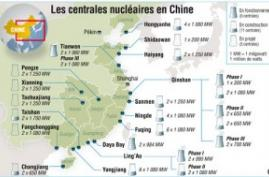 irsn_surete-international_carte-centrales-chine